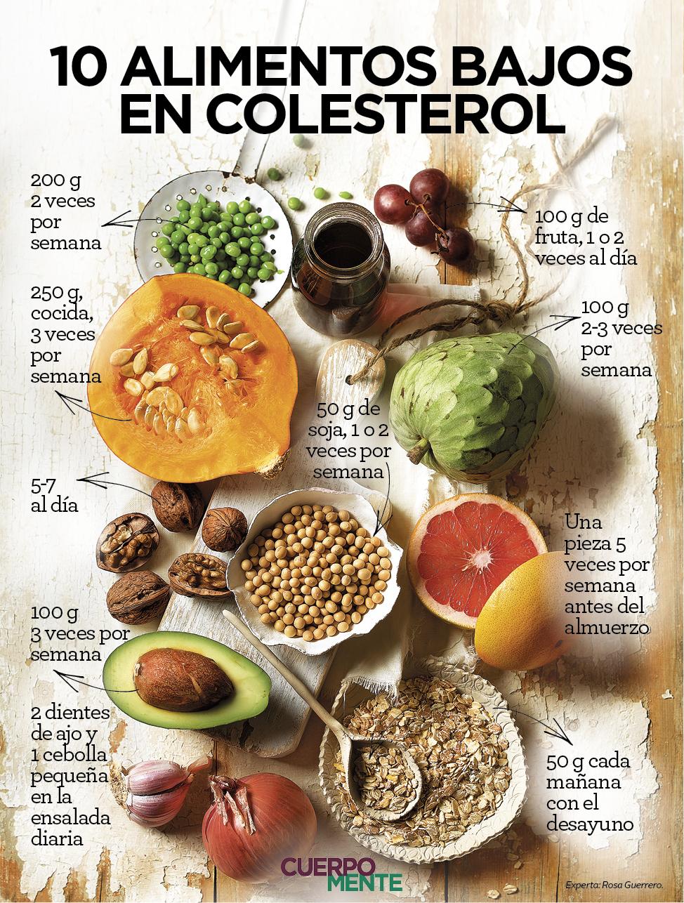 10 alimentos bajos en colesterol - Alimentos que provocan colesterol ...