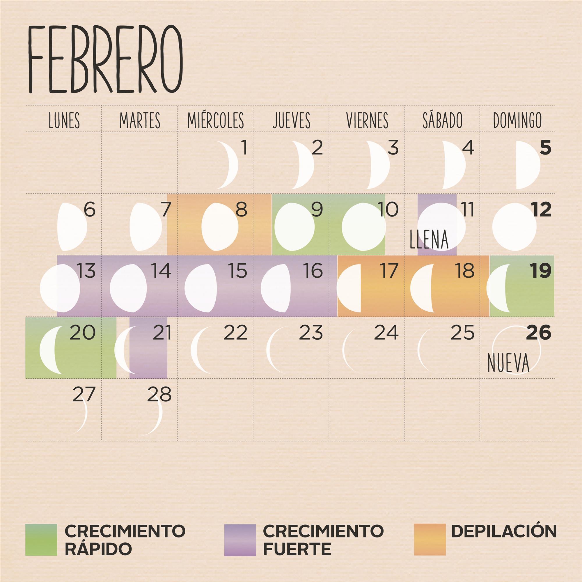 Calendario lunar 2017 corte de pelo siembra y depilaci n for Almanaque lunar 2017
